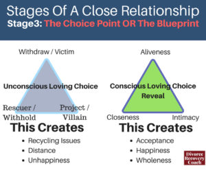 Understanding Relationship Breakdown | Roles We Play That Make Relationships Fail